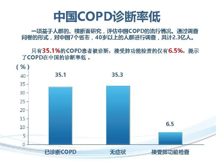 中国COPD诊断率低 一项基于人群的、横断面研究,评估中国COPD的流行情况。通过调查 问卷的形式,对中国 7个省市,40岁以上的人群进行调查,共计 2. 3亿人。 只有35. 1%的COPD患者被诊断,接受肺功能检查的仅有6. 5%,提示 了COPD在中国的诊断率低 。 (%) 35. 1