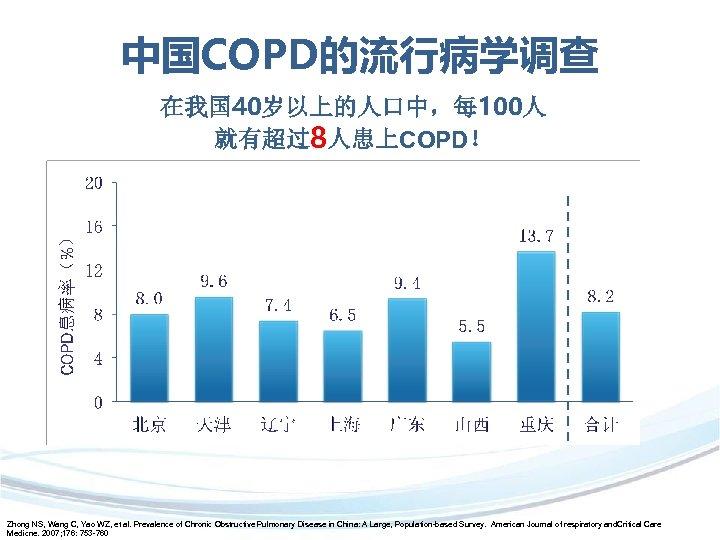 中国COPD的流行病学调查 在我国 40岁以上的人口中,每 100人 就有超过8人患上COPD! Zhong NS, Wang C, Yao WZ, et al. Prevalence