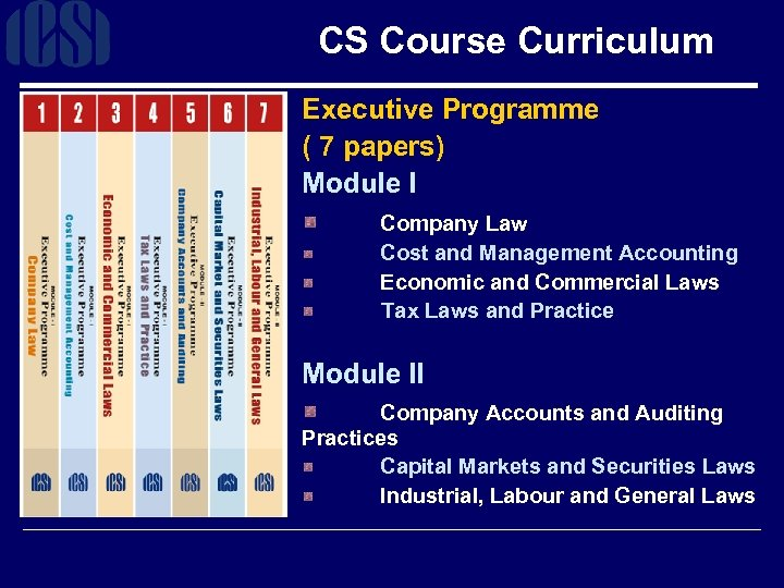 CS Course Curriculum Executive Programme ( 7 papers) Module I Company Law Cost and