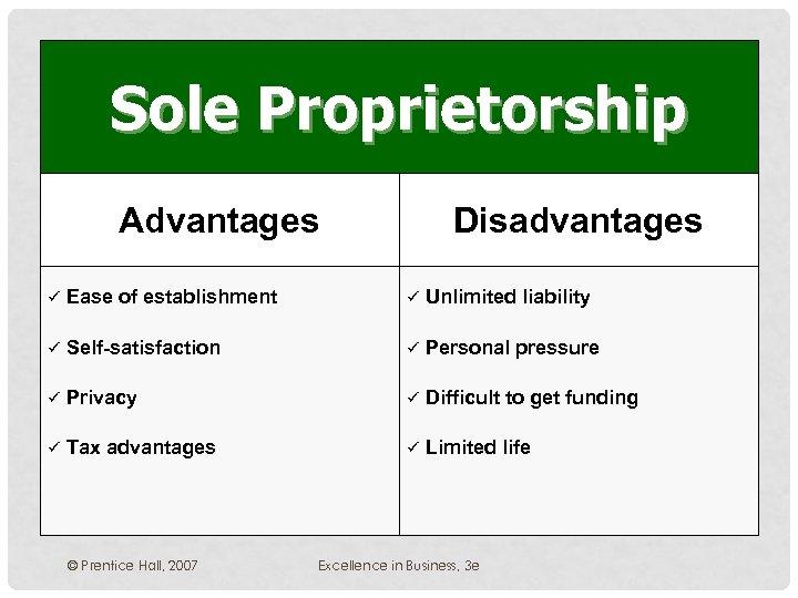 Sole Proprietorship Advantages Disadvantages ü Ease of establishment ü Unlimited liability ü Self-satisfaction ü