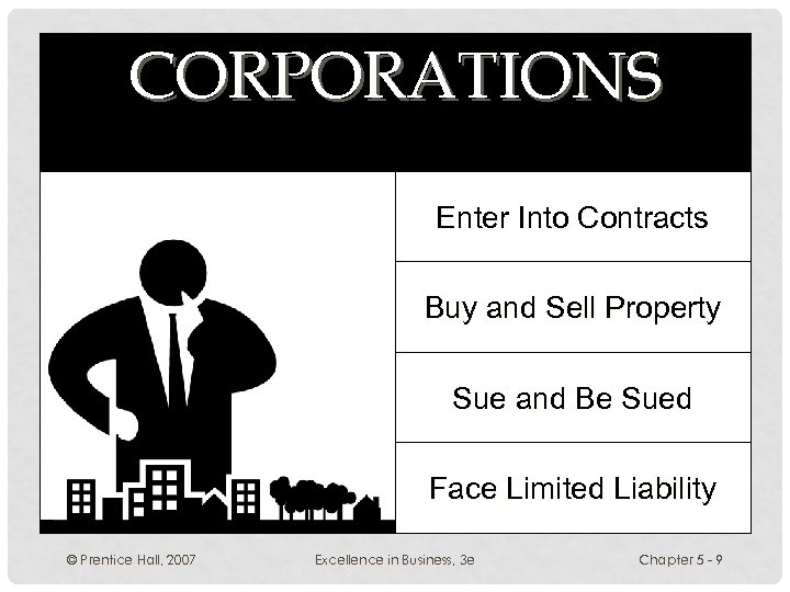 CORPORATIONS Enter Into Contracts Buy and Sell Property Sue and Be Sued Face Limited