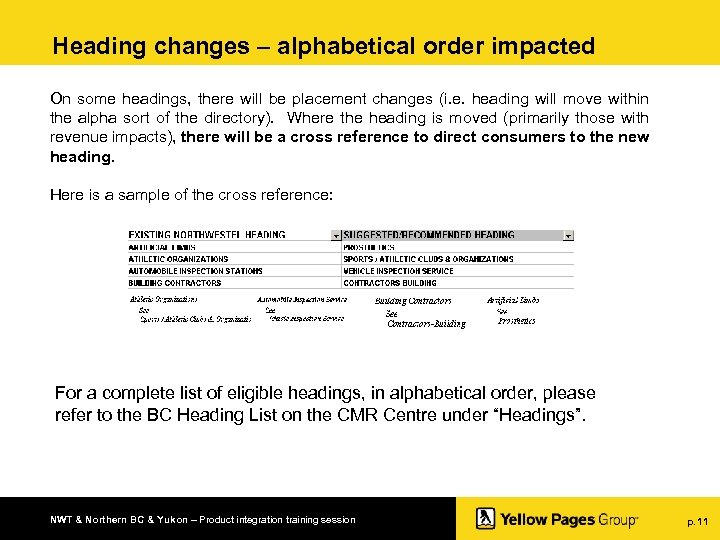 Heading changes – alphabetical order impacted On some headings, there will be placement changes