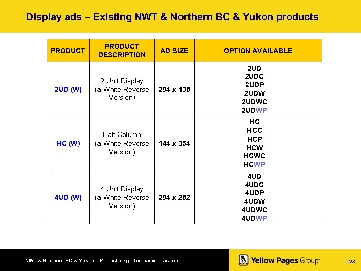 Display ads – Existing NWT & Northern BC & Yukon products PRODUCT 2 UD