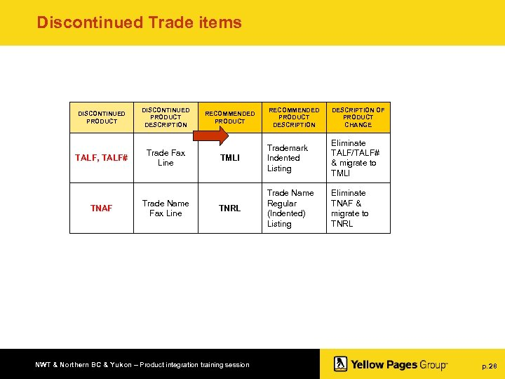 Discontinued Trade items DISCONTINUED PRODUCT TALF, TALF# TNAF DISCONTINUED PRODUCT DESCRIPTION Trade Fax Line
