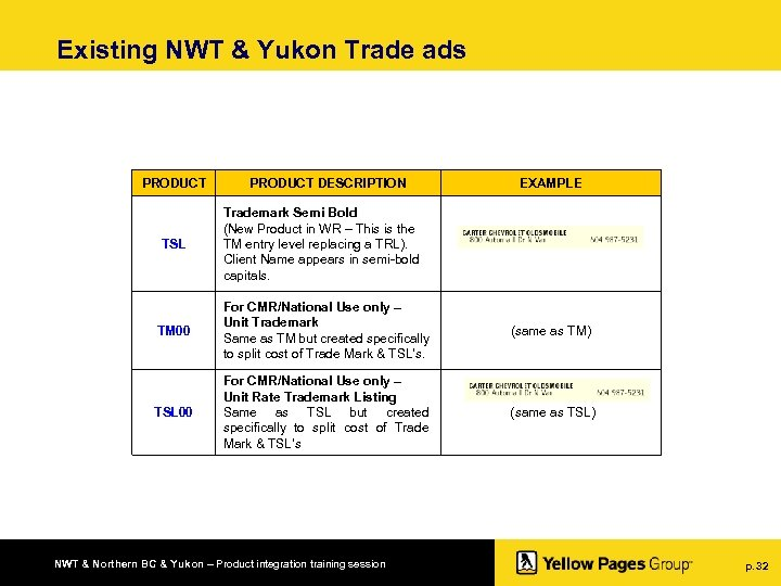 Existing NWT & Yukon Trade ads PRODUCT TSL PRODUCT DESCRIPTION EXAMPLE Trademark Semi Bold