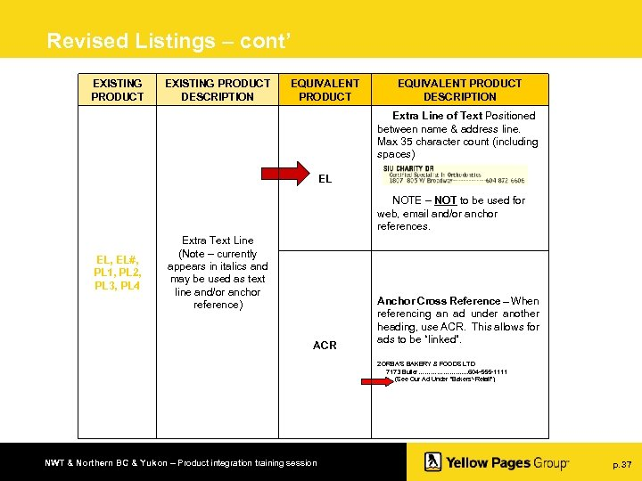 Revised Listings – cont' EXISTING PRODUCT DESCRIPTION EQUIVALENT PRODUCT DESCRIPTION Extra Line of Text