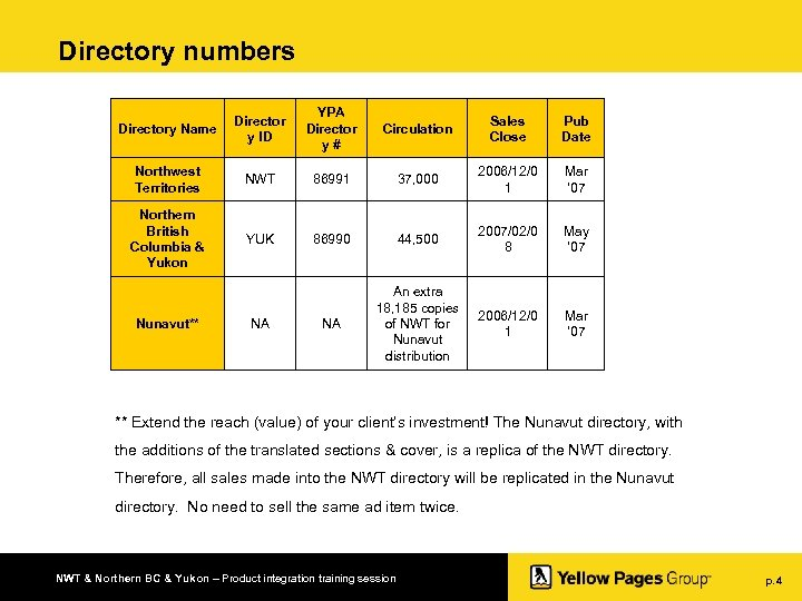 Directory numbers Directory Name Director y ID YPA Director y# Circulation Sales Close Pub