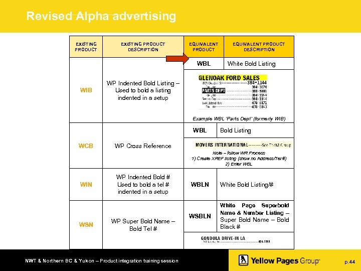 Revised Alpha advertising EXISTING PRODUCT DESCRIPTION EQUIVALENT PRODUCT WBL WIB EQUIVALENT PRODUCT DESCRIPTION White