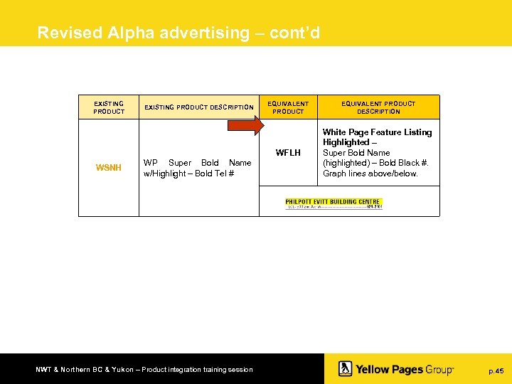Revised Alpha advertising – cont'd EXISTING PRODUCT WSNH WP Super Bold Name w/Highlight –