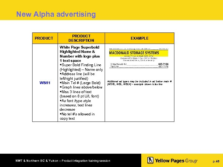 New Alpha advertising PRODUCT WSH 1 PRODUCT DESCRIPTION EXAMPLE White Page Superbold Highlighted Name