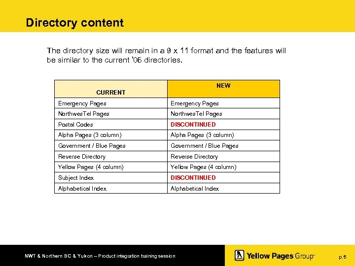 Directory content The directory size will remain in a 9 x 11 format and