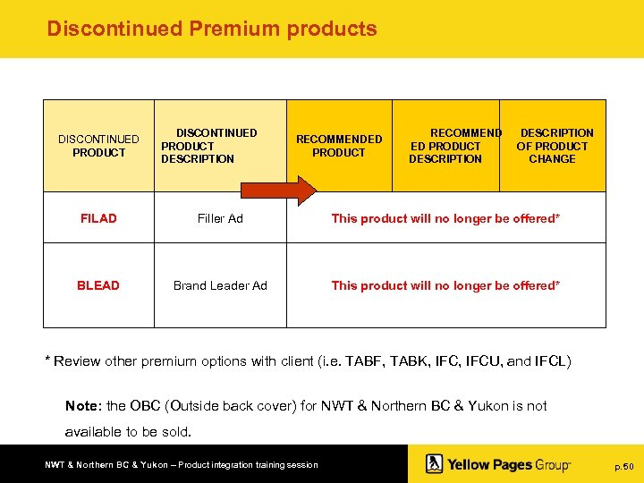 Discontinued Premium products DISCONTINUED PRODUCT DESCRIPTION RECOMMENDED PRODUCT RECOMMEND ED PRODUCT DESCRIPTION OF PRODUCT