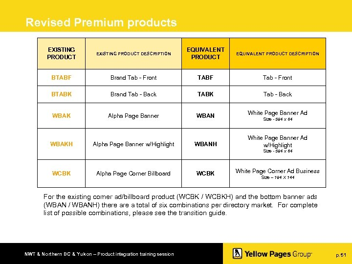 Revised Premium products EXISTING PRODUCT DESCRIPTION EQUIVALENT PRODUCT DESCRIPTION BTABF Brand Tab - Front