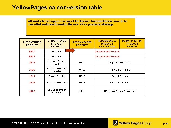 Yellow. Pages. ca conversion table All products that appear on any of the Internet