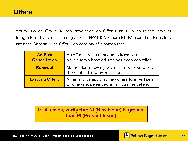 Offers Yellow Pages Group. TM has developed an Offer Plan to support the Product