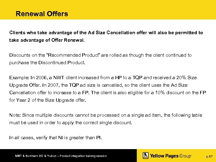 Renewal Offers Clients who take advantage of the Ad Size Cancellation offer will also