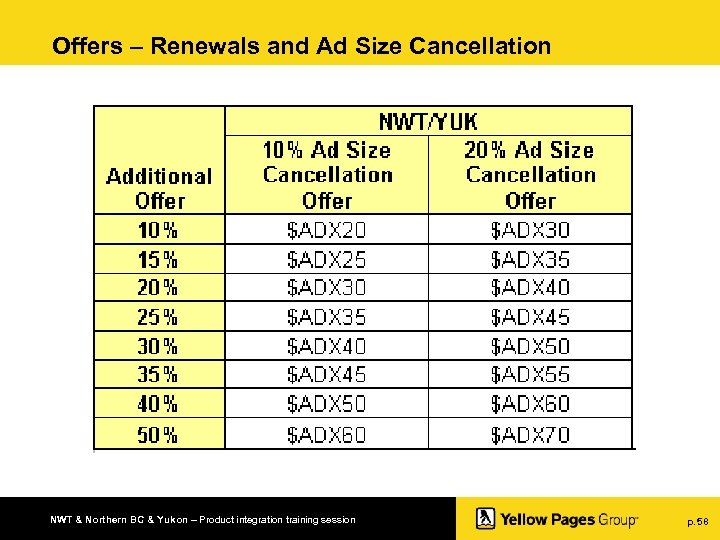 Offers – Renewals and Ad Size Cancellation NWT & Northern BC & Yukon –