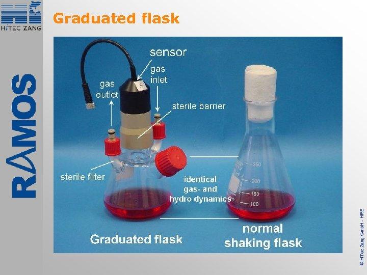 © Hi. Tec Zang Gmb. H - HRE Graduated flask