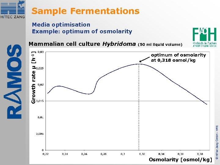 Sample Fermentations Media optimisation Example: optimum of osmolarity (50 ml liquid volume) optimum of