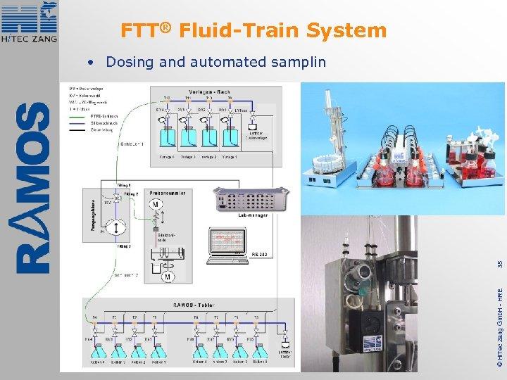 FTT® Fluid-Train System © Hi. Tec Zang Gmb. H - HRE 35 • Dosing