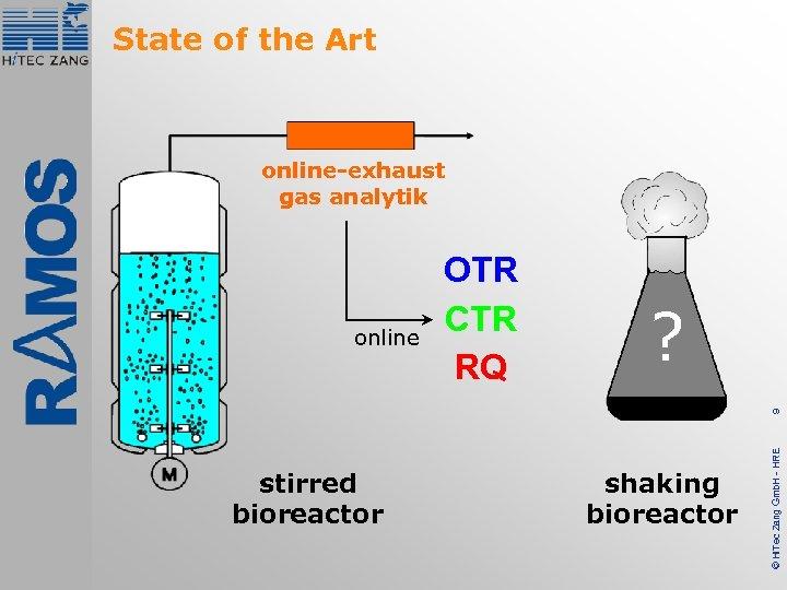 State of the Art online-exhaust gas analytik ? stirred bioreactor shaking bioreactor © Hi.