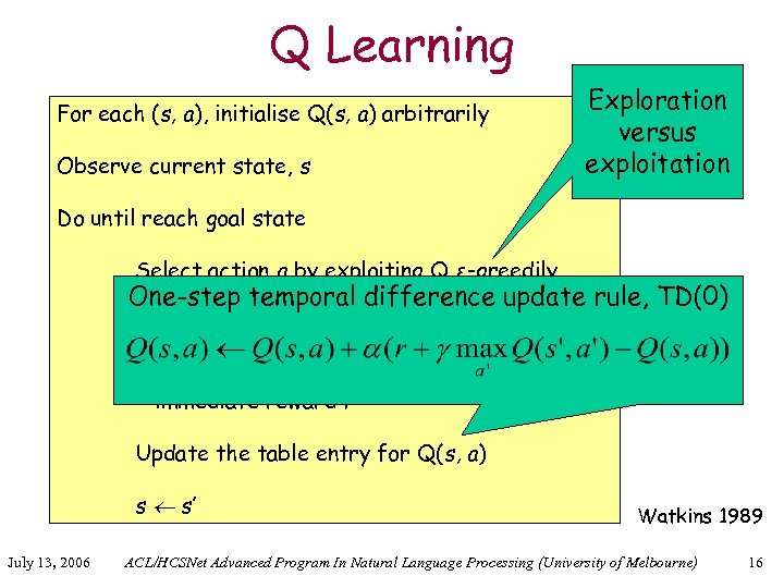 Q Learning For each (s, a), initialise Q(s, a) arbitrarily Observe current state, s