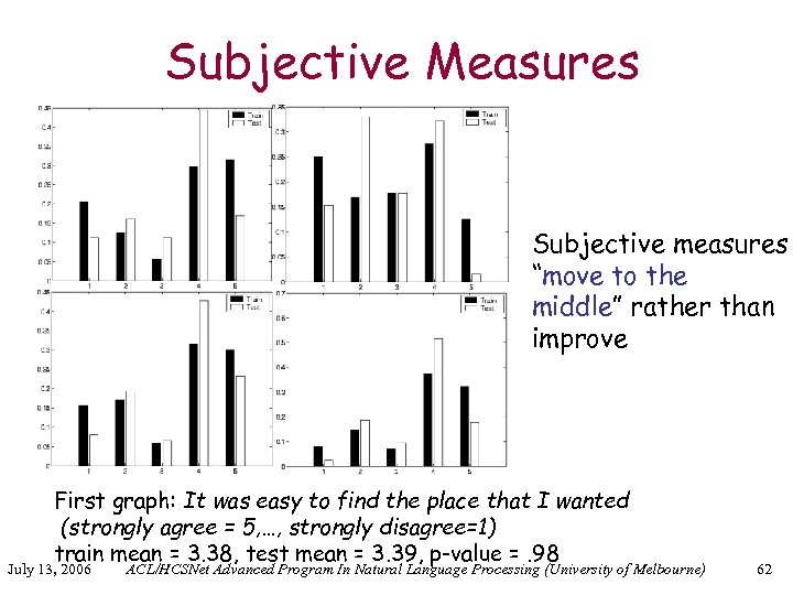 """Subjective Measures Subjective measures """"move to the middle"""" rather than improve First graph: It"""