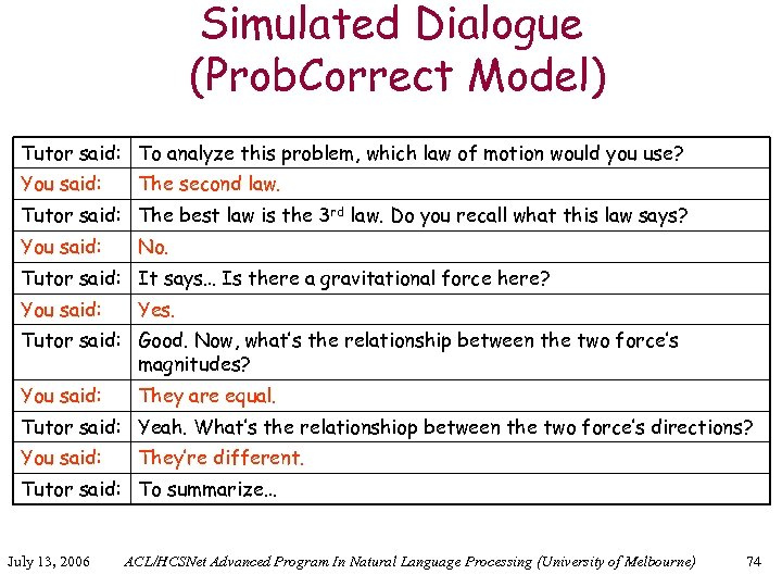 Simulated Dialogue (Prob. Correct Model) Tutor said: To analyze this problem, which law of