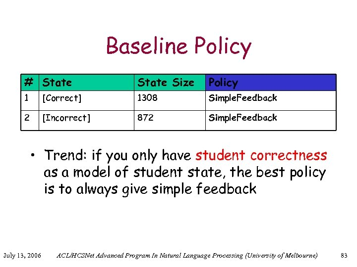 Baseline Policy # State Size Policy 1 [Correct] 1308 Simple. Feedback 2 [Incorrect] 872