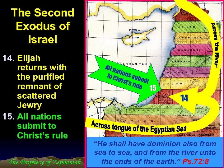 The Second Exodus of Israel 14. Elijah returns with the purified remnant of scattered