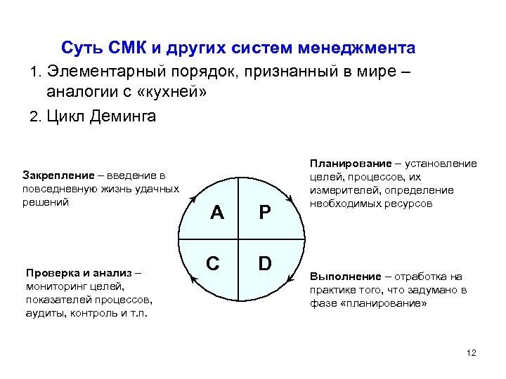 Суть СМК и других систем менеджмента 1. Элементарный порядок, признанный в мире – аналогии