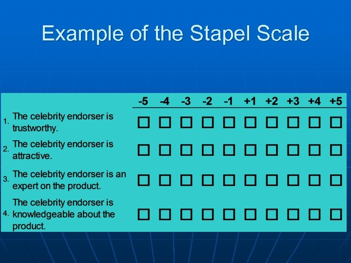 Example of the Stapel Scale