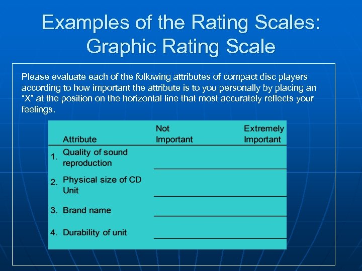 Examples of the Rating Scales: Graphic Rating Scale Please evaluate each of the following