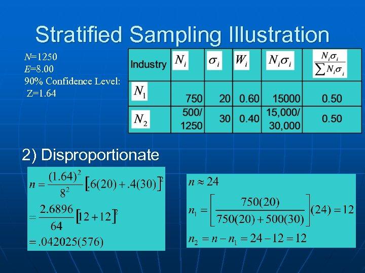 Stratified Sampling Illustration N=1250 E=8. 00 90% Confidence Level: Z=1. 64 2) Disproportionate