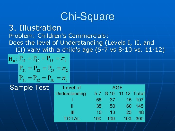 Chi-Square 3. Illustration Problem: Children's Commercials: Does the level of Understanding (Levels I, II,
