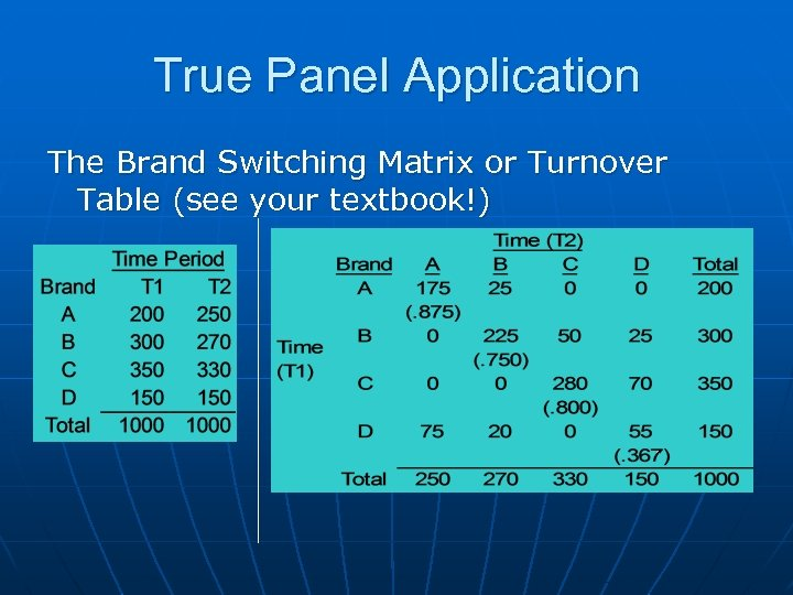 True Panel Application The Brand Switching Matrix or Turnover Table (see your textbook!)