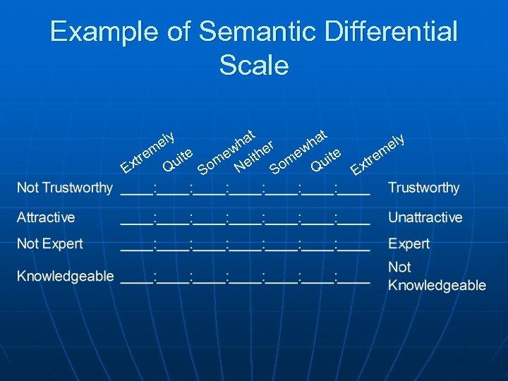 Example of Semantic Differential Scale e xtr E t t ha ha er ely