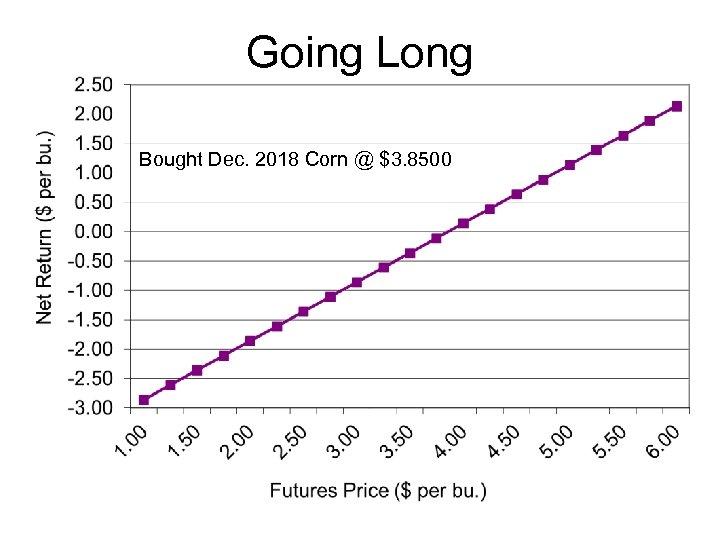 Going Long Bought Dec. 2018 Corn @ $3. 8500