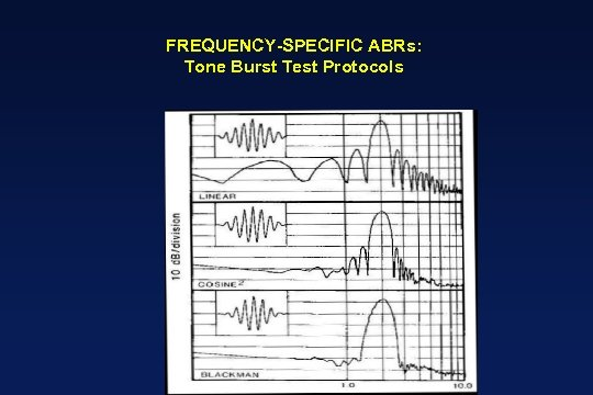 FREQUENCY-SPECIFIC ABRs: Tone Burst Test Protocols
