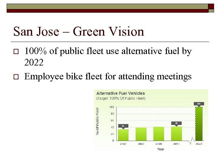 San Jose – Green Vision o o 100% of public fleet use alternative fuel