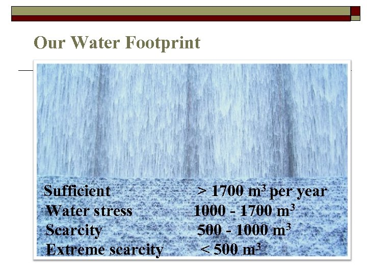 Our Water Footprint Sufficient > 1700 m 3 per year Water stress 1000 -