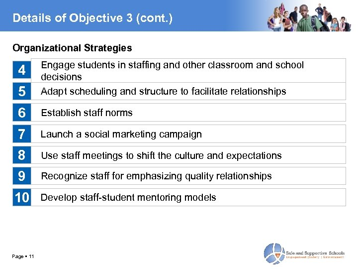 Details of Objective 3 (cont. ) Organizational Strategies 5 Engage students in staffing and