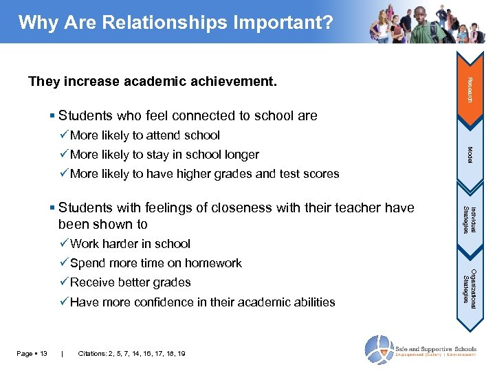 Why Are Relationships Important? Research They increase academic achievement. Students who feel connected to