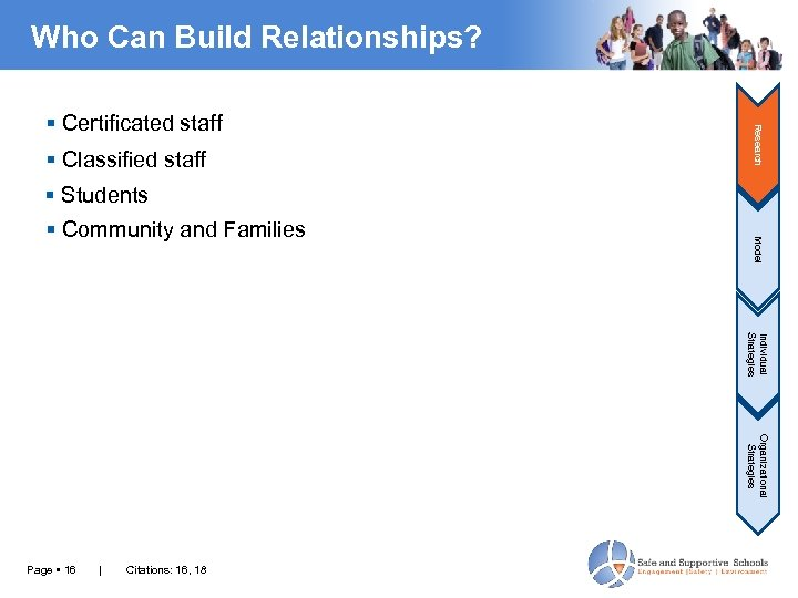 Who Can Build Relationships? Classified staff Research Certificated staff Students Model Community and Families