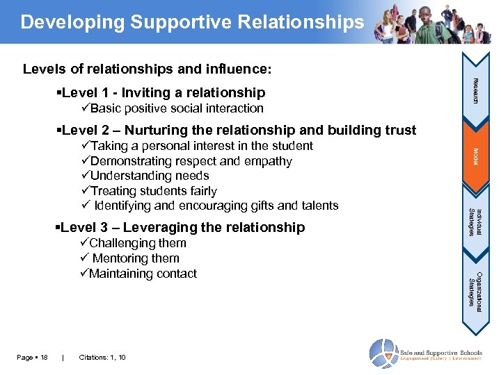 Developing Supportive Relationships Levels of relationships and influence: üBasic positive social interaction Research