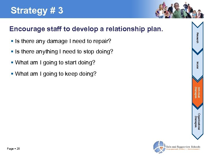 Strategy # 3 Is there any damage I need to repair? Research Encourage staff