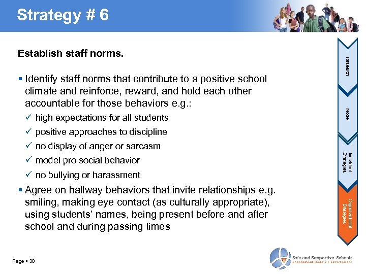 Strategy # 6 ü high expectations for all students Model Identify staff norms that