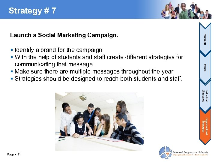 Strategy # 7 Model Identify a brand for the campaign With the help of