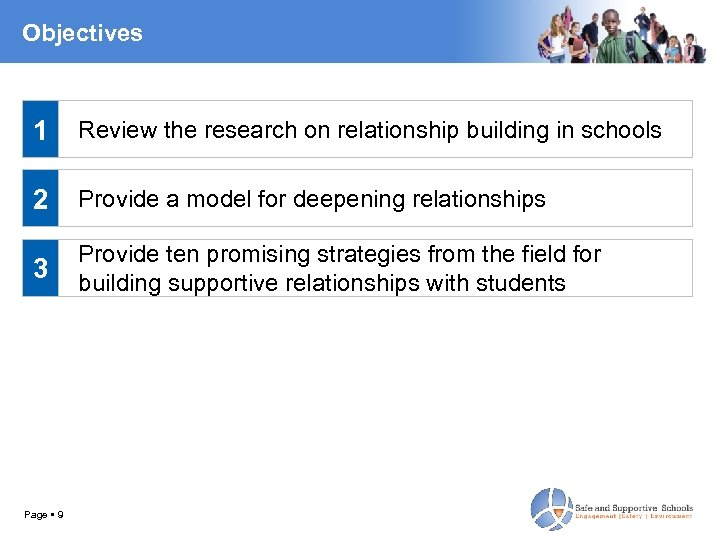 Objectives 1 Review the research on relationship building in schools 2 Provide a model