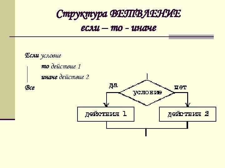 Структура ВЕТВЛЕНИЕ если – то - иначе Если условие то действие 1 иначе действие